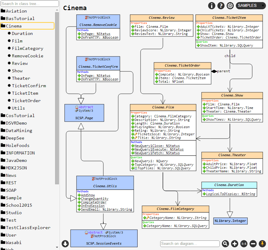 Cach class explorer exploring cach in the uml notation to make the better understanding of everything that follows in this article take a look at how classes are visualized in class explorer ccuart Images