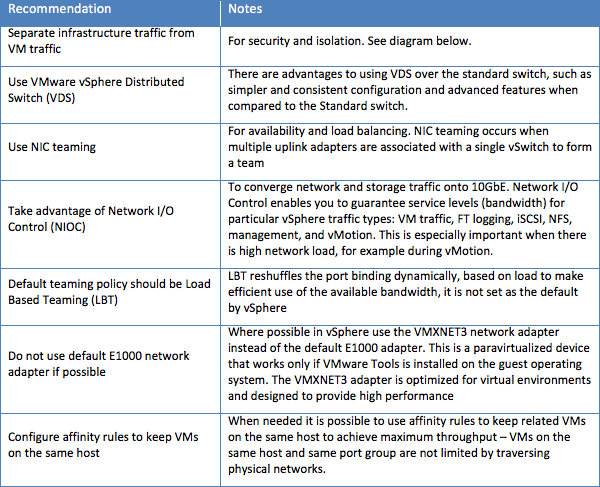 InterSystems Data Platforms and performance – Part 9