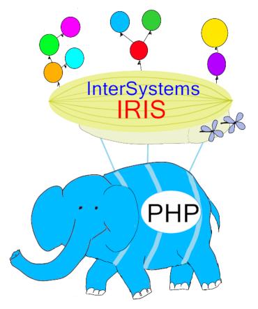 Testing | InterSystems Developer Community