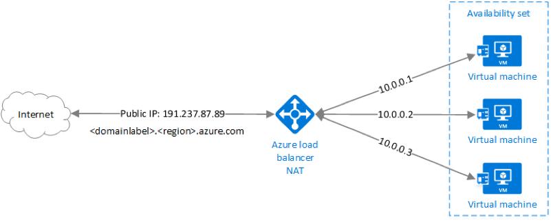 https://community.intersystems.com/sites/default/files/inline/images/picture1_0.png