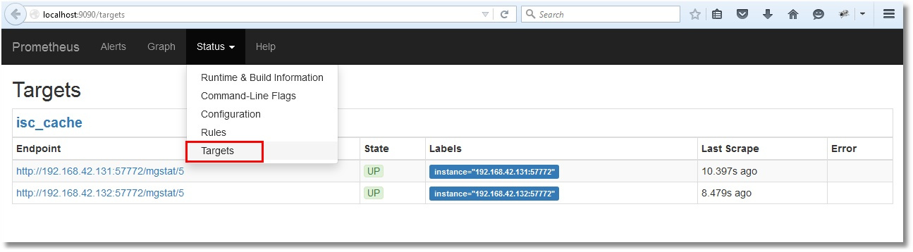 Grafana-based GUI for mgstat, a system monitoring tool for
