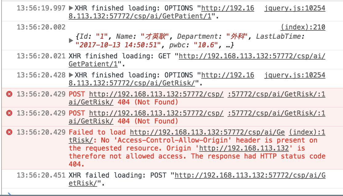 Weird No Access Control Allow Origin Header Issue With Cors